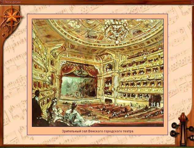 Зрительный зал Венского городского театра