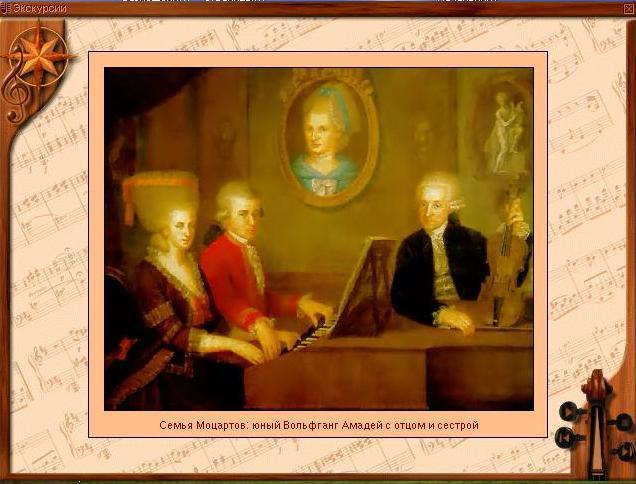 Семья Моцартов юный Вольфганг Амадей с отцом и сестрой