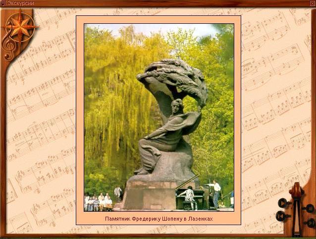 Памятник Фредерику Шопену в Лазенках